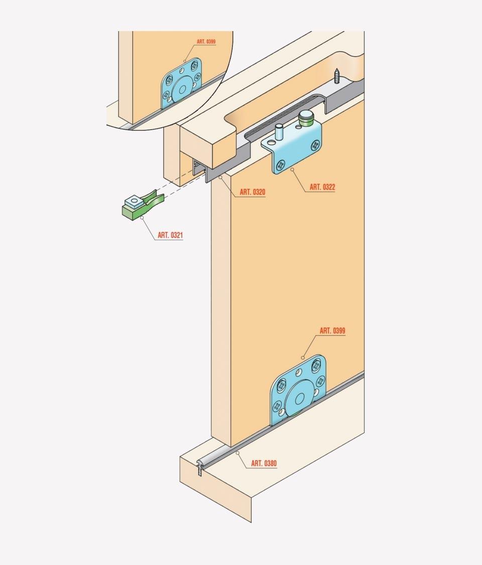 Syst me coulissant pour portes l g res de meuble - Systeme coulissant porte interieure ...